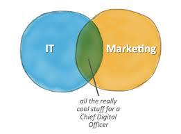 ti-marketing.jpg